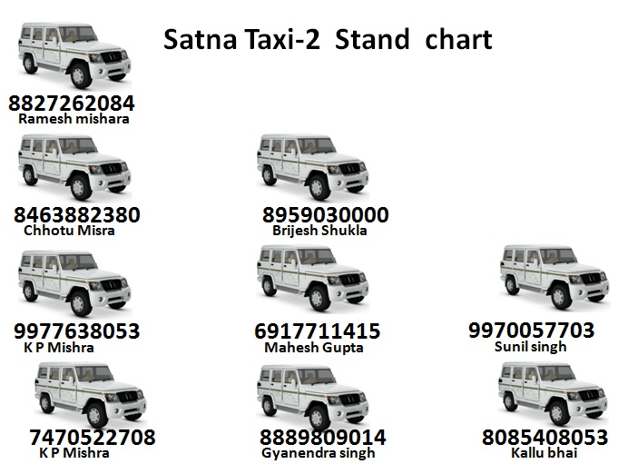 FOR TAXI , CAR SERVICE SATNA RAILWAY STATION TO DESTINATION CALL -MOB Ramesh mishra  8827262084